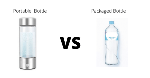 Portable Bottle vs Packaged water bottle