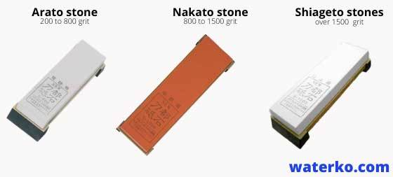 types of Japanese water stone